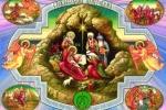 Поздравляем православных с Рождеством Христовым